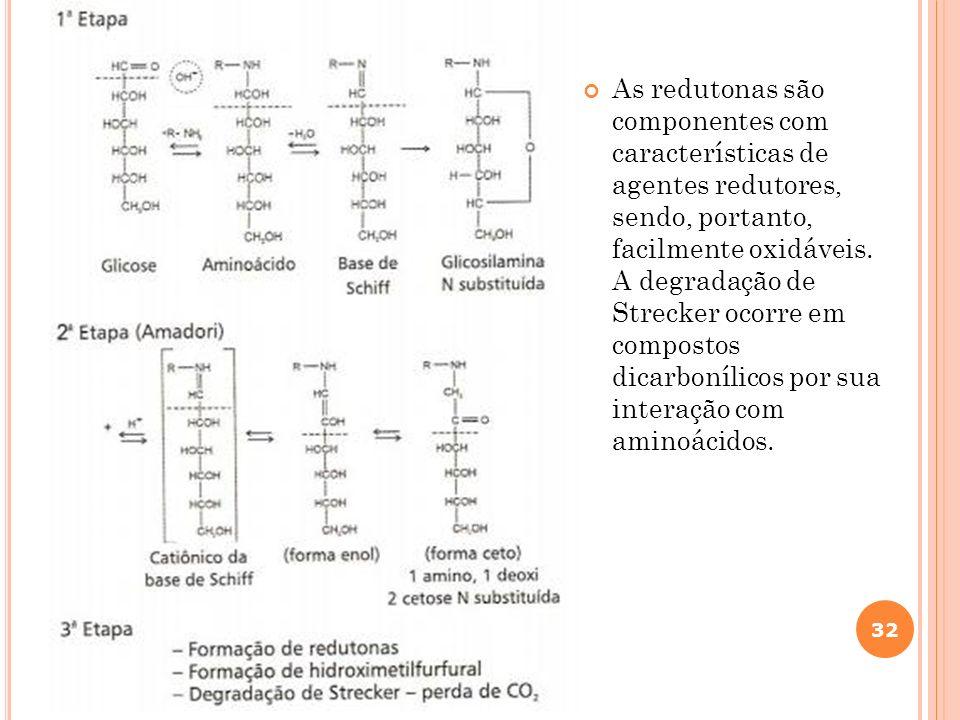 As redutonas são componentes com características de agentes redutores, sendo, portanto, facilmente oxidáveis. A degradação de Strecker ocorre em compo
