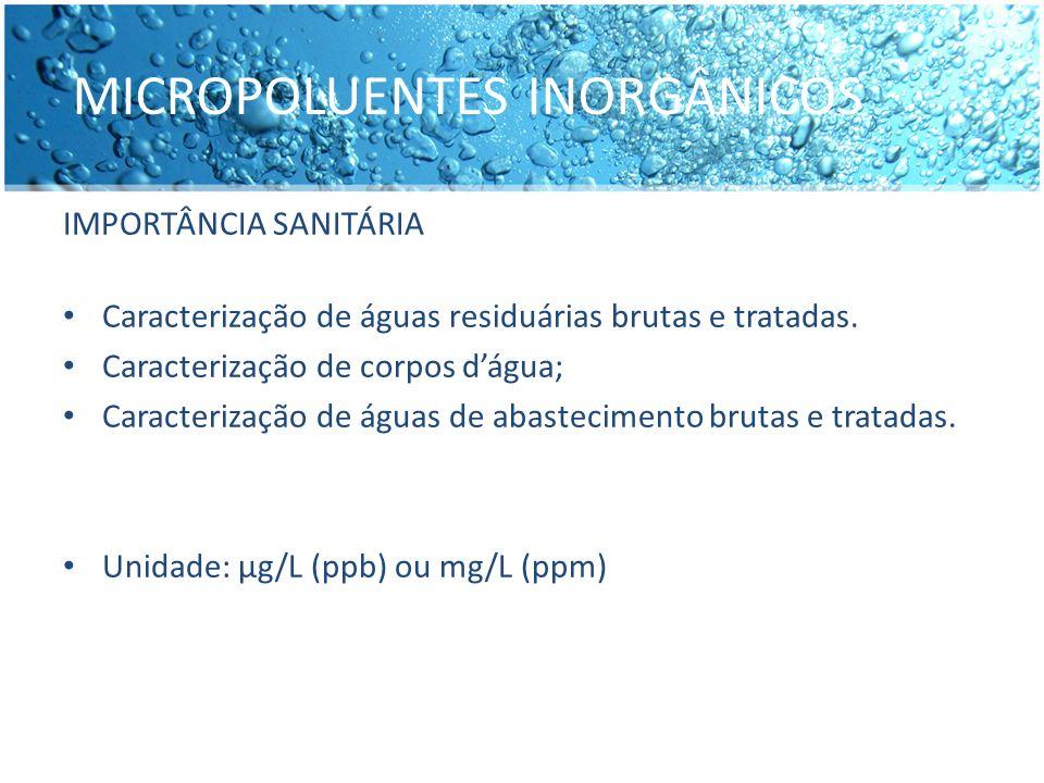 MICROPOLUENTES INORGÂNICOS IMPORTÂNCIA SANITÁRIA Caracterização de águas residuárias brutas e tratadas. Caracterização de corpos dágua; Caracterização