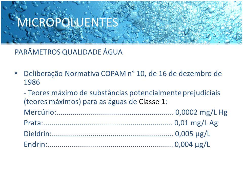 MICROPOLUENTES PARÂMETROS QUALIDADE ÁGUA Deliberação Normativa COPAM n° 10, de 16 de dezembro de 1986 - Teores máximo de substâncias potencialmente pr
