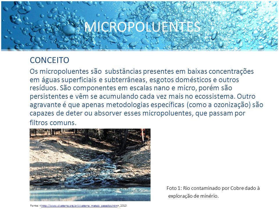MICROPOLUENTES CONCEITO Os micropoluentes são substâncias presentes em baixas concentrações em águas superficiais e subterrâneas, esgotos domésticos e