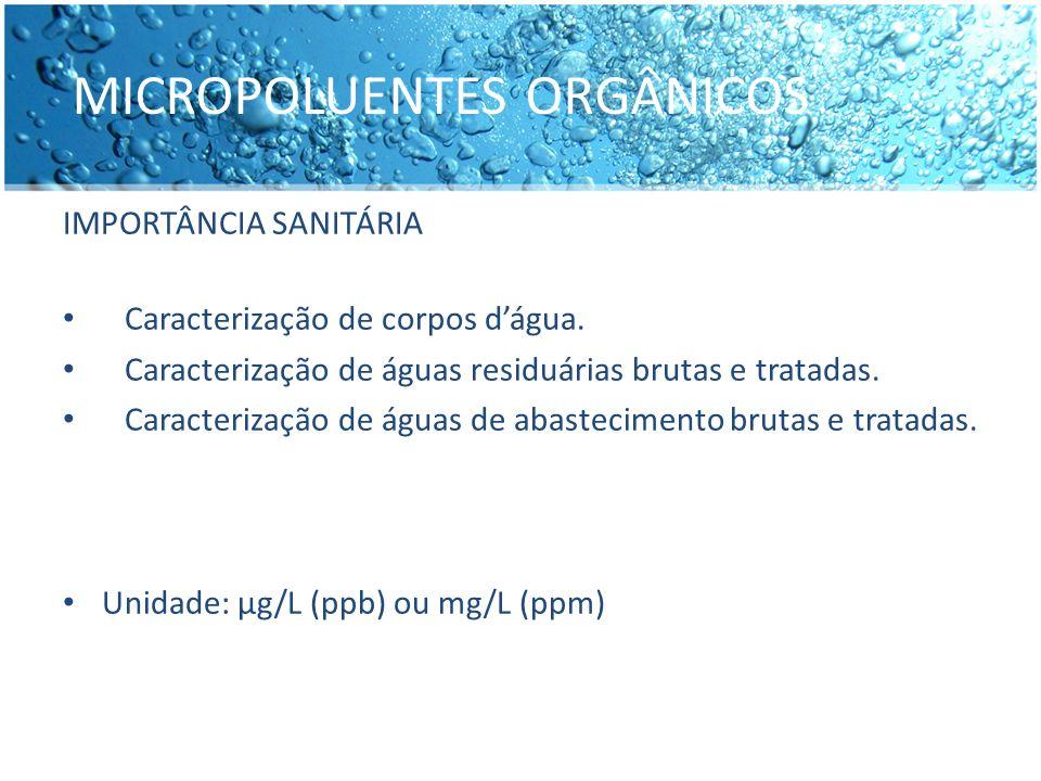 IMPORTÂNCIA SANITÁRIA Caracterização de corpos dágua. Caracterização de águas residuárias brutas e tratadas. Caracterização de águas de abastecimento