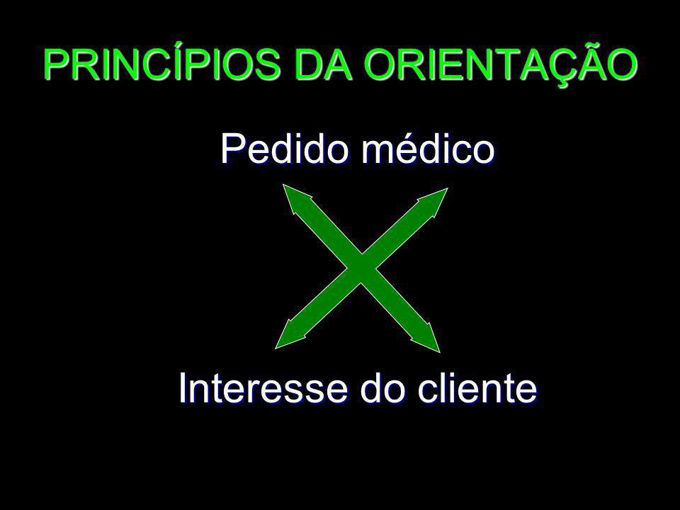 PRINCÍPIOS DA ORIENTAÇÃO Pedido médico Pedido médico Interesse do cliente Interesse do cliente