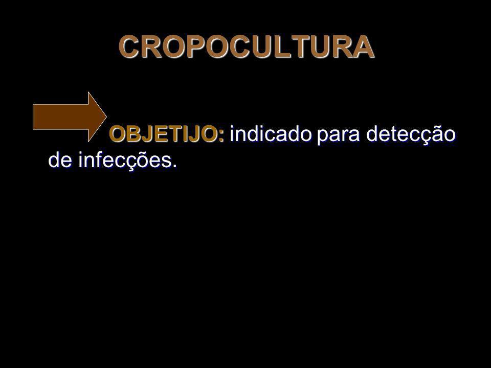 CROPOCULTURA OBJETIJO: indicado para detecção de infecções. OBJETIJO: indicado para detecção de infecções.