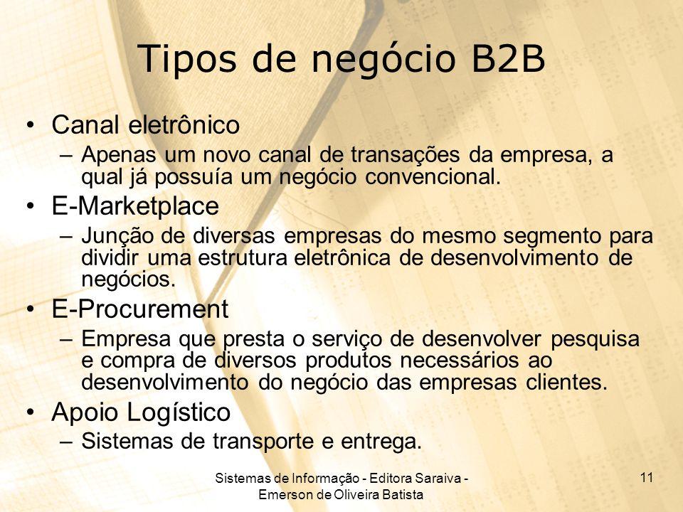 Sistemas de Informação - Editora Saraiva - Emerson de Oliveira Batista 11 Tipos de negócio B2B Canal eletrônico –Apenas um novo canal de transações da