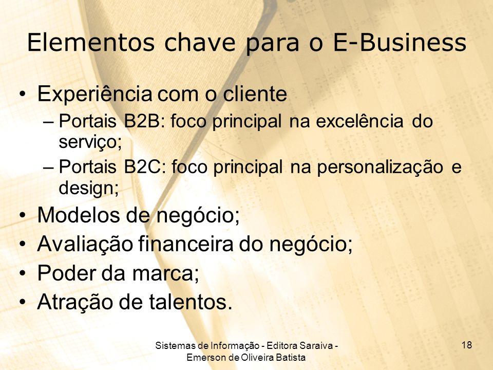 Sistemas de Informação - Editora Saraiva - Emerson de Oliveira Batista 18 Elementos chave para o E-Business Experiência com o cliente –Portais B2B: fo