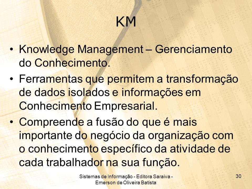 Sistemas de Informação - Editora Saraiva - Emerson de Oliveira Batista 30 KM Knowledge Management – Gerenciamento do Conhecimento. Ferramentas que per