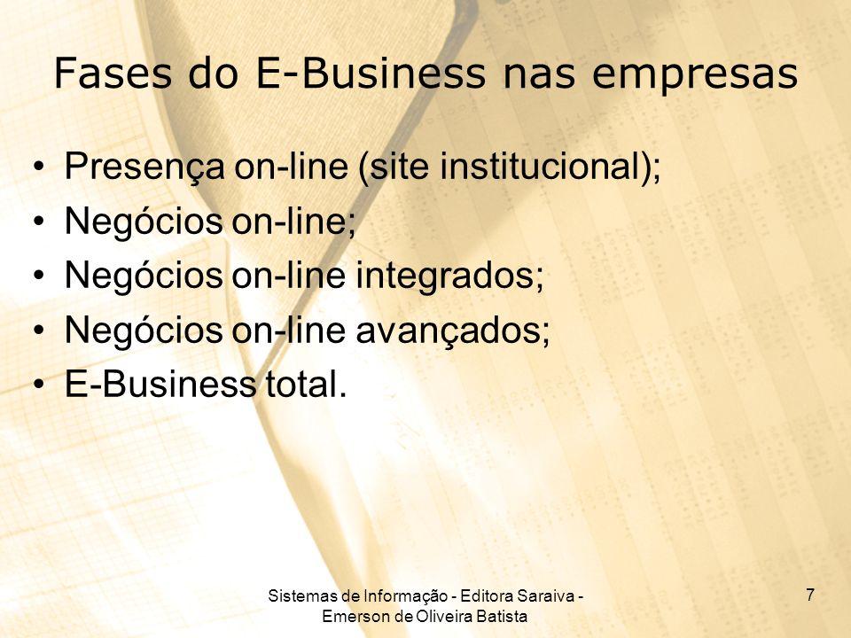 Sistemas de Informação - Editora Saraiva - Emerson de Oliveira Batista 7 Fases do E-Business nas empresas Presença on-line (site institucional); Negóc