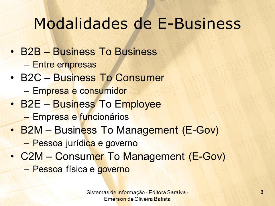 Sistemas de Informação - Editora Saraiva - Emerson de Oliveira Batista 8 Modalidades de E-Business B2B – Business To Business –Entre empresas B2C – Bu