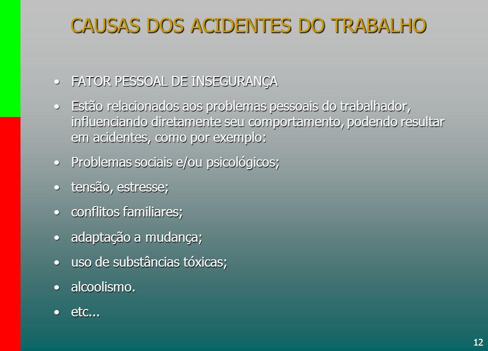 12 CAUSAS DOS ACIDENTES DO TRABALHO FATOR PESSOAL DE INSEGURANÇAFATOR PESSOAL DE INSEGURANÇA Estão relacionados aos problemas pessoais do trabalhador,