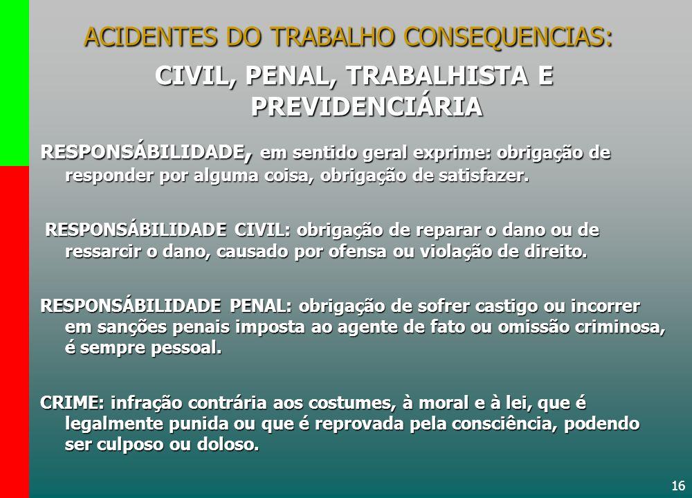 16 ACIDENTES DO TRABALHO CONSEQUENCIAS: CIVIL, PENAL, TRABALHISTA E PREVIDENCIÁRIA RESPONSÁBILIDADE, em sentido geral exprime: obrigação de responder