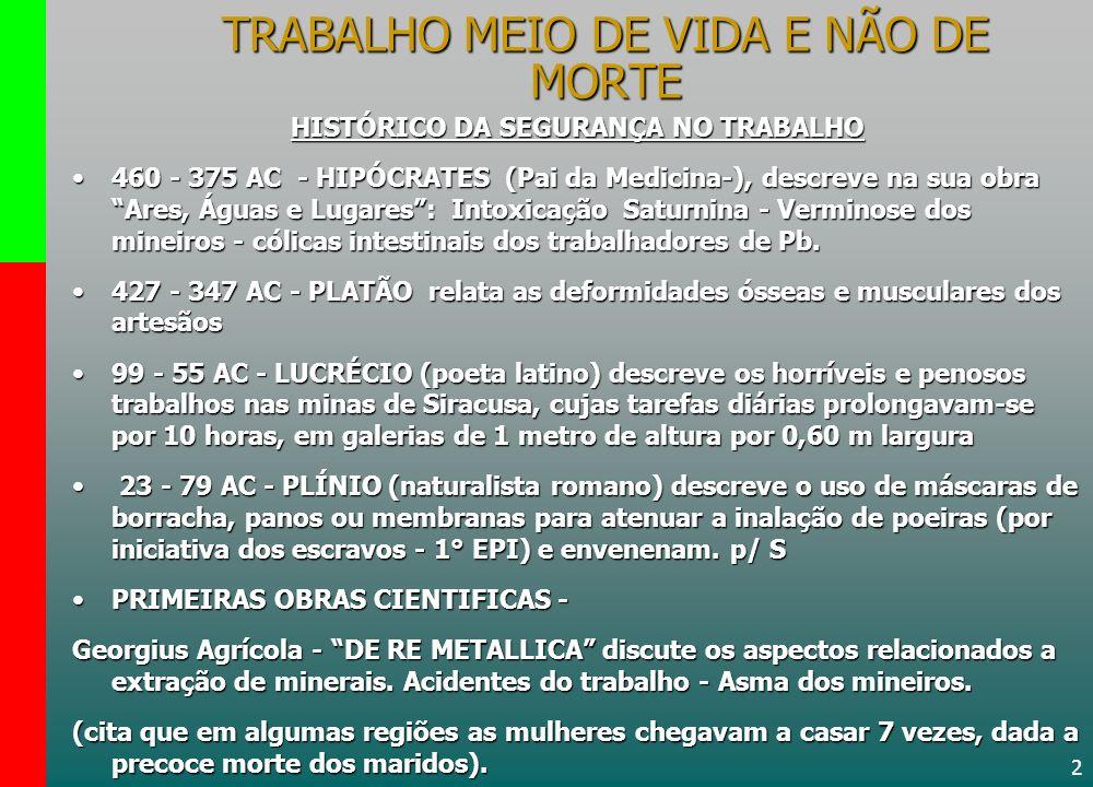 2 TRABALHO MEIO DE VIDA E NÃO DE MORTE HISTÓRICO DA SEGURANÇA NO TRABALHO 460 - 375 AC - HIPÓCRATES (Pai da Medicina-), descreve na sua obra Ares, Águ