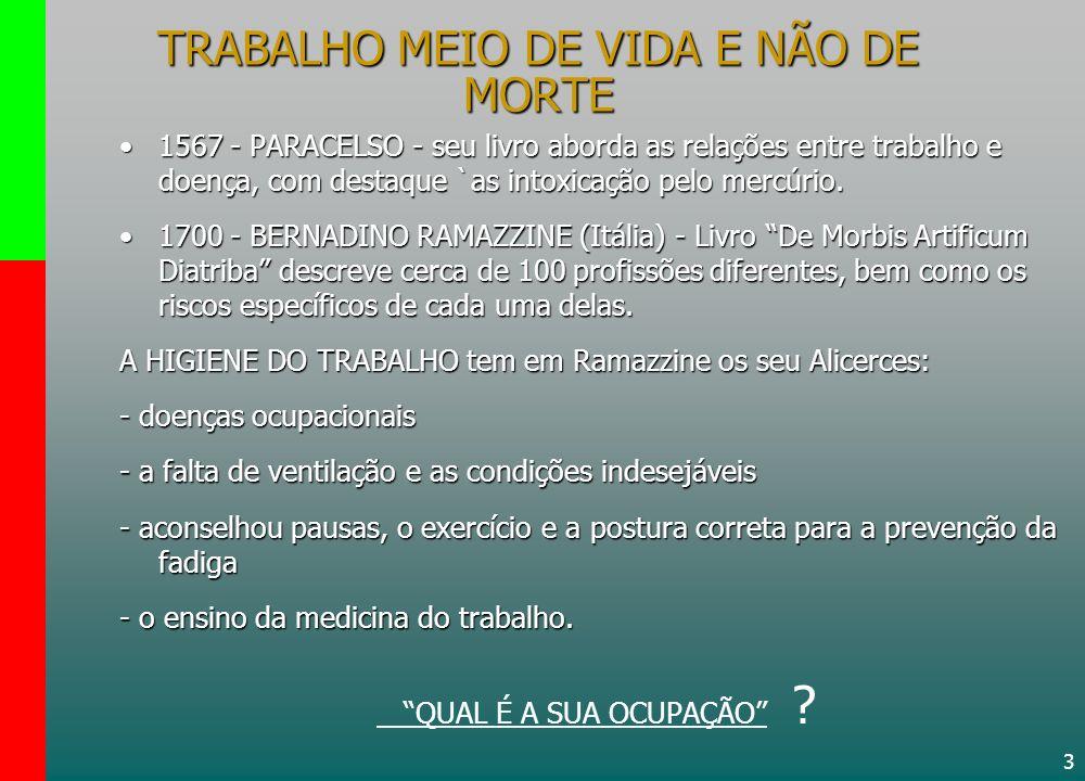 3 TRABALHO MEIO DE VIDA E NÃO DE MORTE 1567 - PARACELSO - seu livro aborda as relações entre trabalho e doença, com destaque `as intoxicação pelo merc