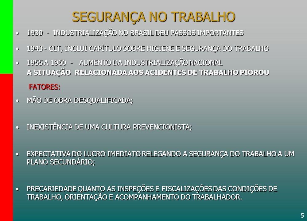 5 SEGURANÇA NO TRABALHO 1930 - INDUSTRIALIZAÇÃO NO BRASIL DEU PASSOS IMPORTANTES1930 - INDUSTRIALIZAÇÃO NO BRASIL DEU PASSOS IMPORTANTES 1943 - CLT, I