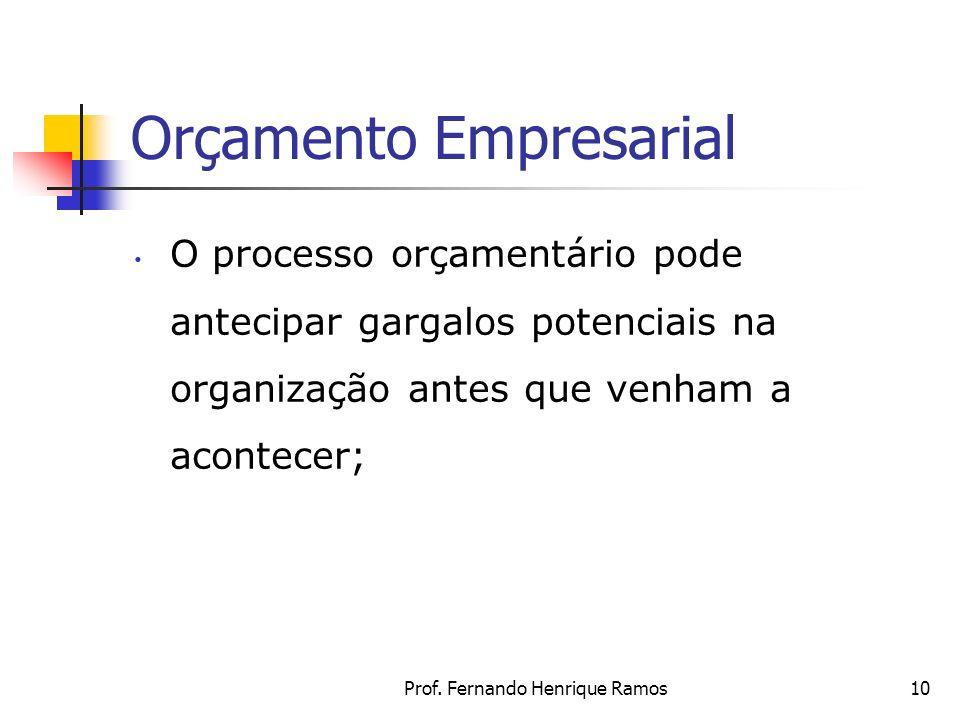 Prof. Fernando Henrique Ramos10 Orçamento Empresarial O processo orçamentário pode antecipar gargalos potenciais na organização antes que venham a aco