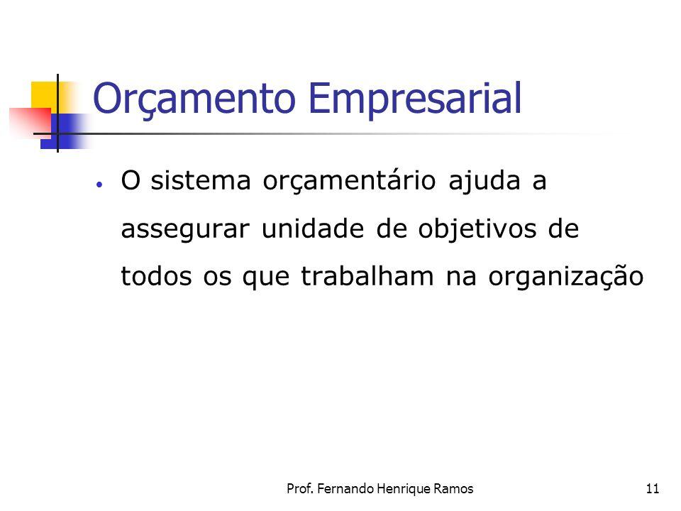 Prof. Fernando Henrique Ramos11 Orçamento Empresarial O sistema orçamentário ajuda a assegurar unidade de objetivos de todos os que trabalham na organ