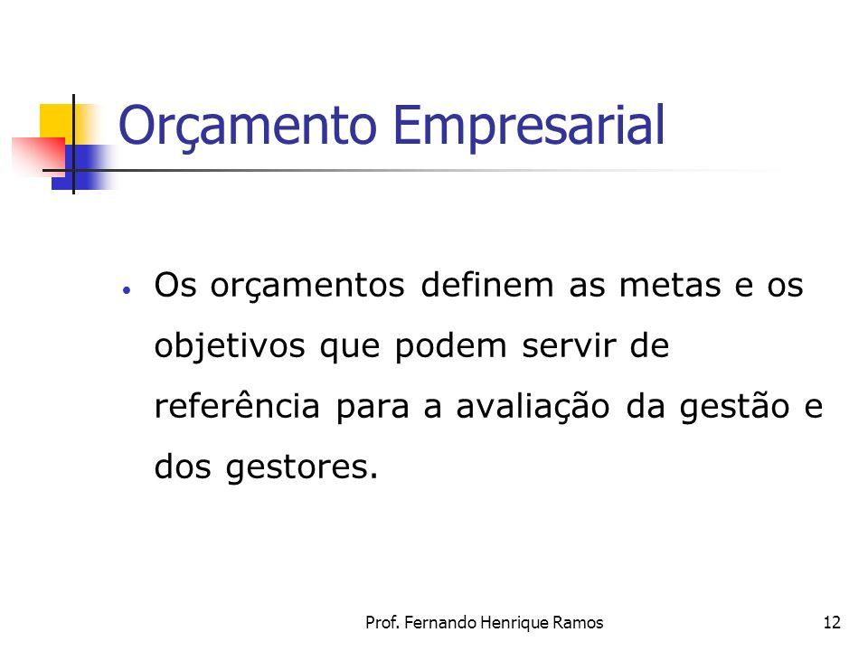 Prof. Fernando Henrique Ramos12 Orçamento Empresarial Os orçamentos definem as metas e os objetivos que podem servir de referência para a avaliação da