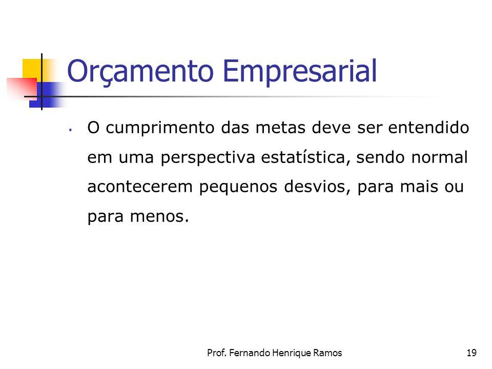 Prof. Fernando Henrique Ramos19 Orçamento Empresarial O cumprimento das metas deve ser entendido em uma perspectiva estatística, sendo normal acontece