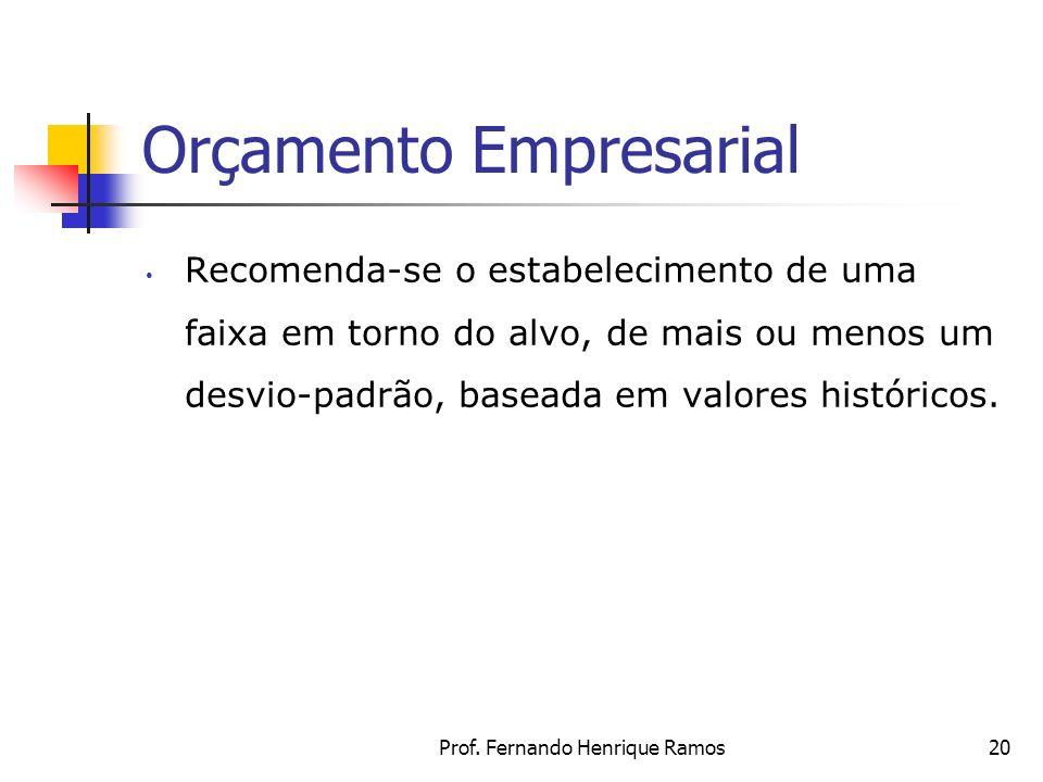 Prof. Fernando Henrique Ramos20 Orçamento Empresarial Recomenda-se o estabelecimento de uma faixa em torno do alvo, de mais ou menos um desvio-padrão,