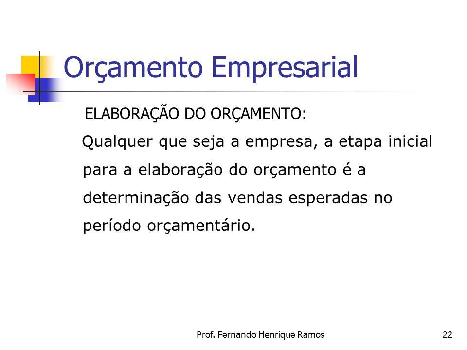 Prof. Fernando Henrique Ramos22 Orçamento Empresarial ELABORAÇÃO DO ORÇAMENTO: Qualquer que seja a empresa, a etapa inicial para a elaboração do orçam