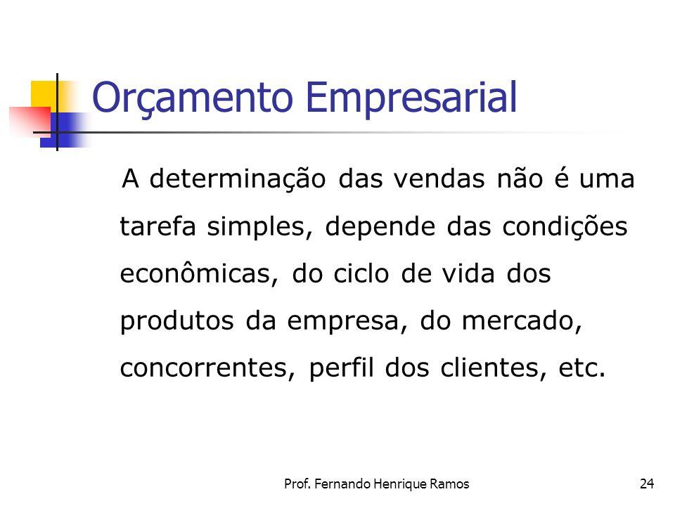 Prof. Fernando Henrique Ramos24 Orçamento Empresarial A determinação das vendas não é uma tarefa simples, depende das condições econômicas, do ciclo d