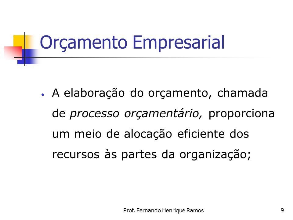 Prof. Fernando Henrique Ramos9 Orçamento Empresarial A elaboração do orçamento, chamada de processo orçamentário, proporciona um meio de alocação efic
