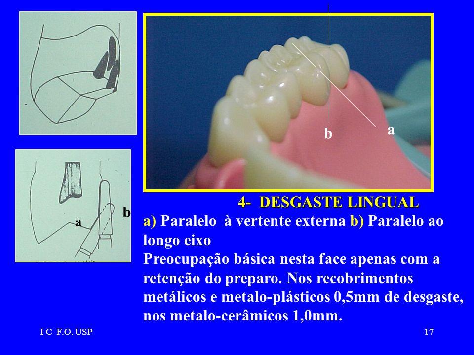 I C F.O. USP17 4-DESGASTE LINGUAL 4- DESGASTE LINGUAL a) Paralelo à vertente externa b) Paralelo ao longo eixo Preocupação básica nesta face apenas co