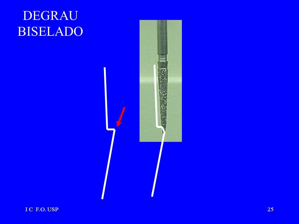 I C F.O. USP25 DEGRAU BISELADO