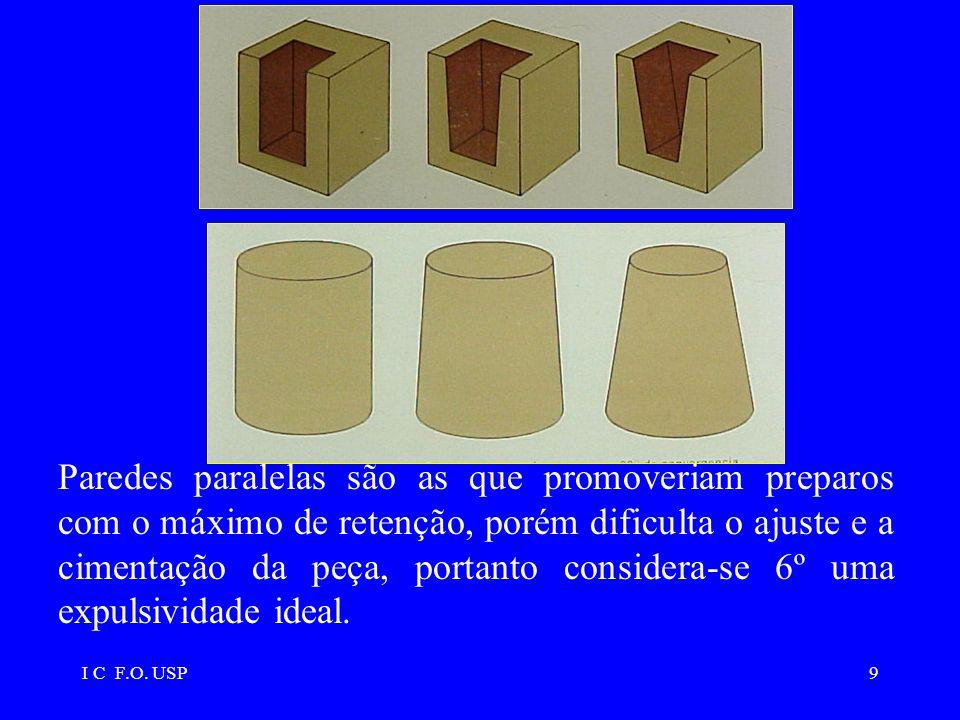 I C F.O. USP9 Paredes paralelas são as que promoveriam preparos com o máximo de retenção, porém dificulta o ajuste e a cimentação da peça, portanto co