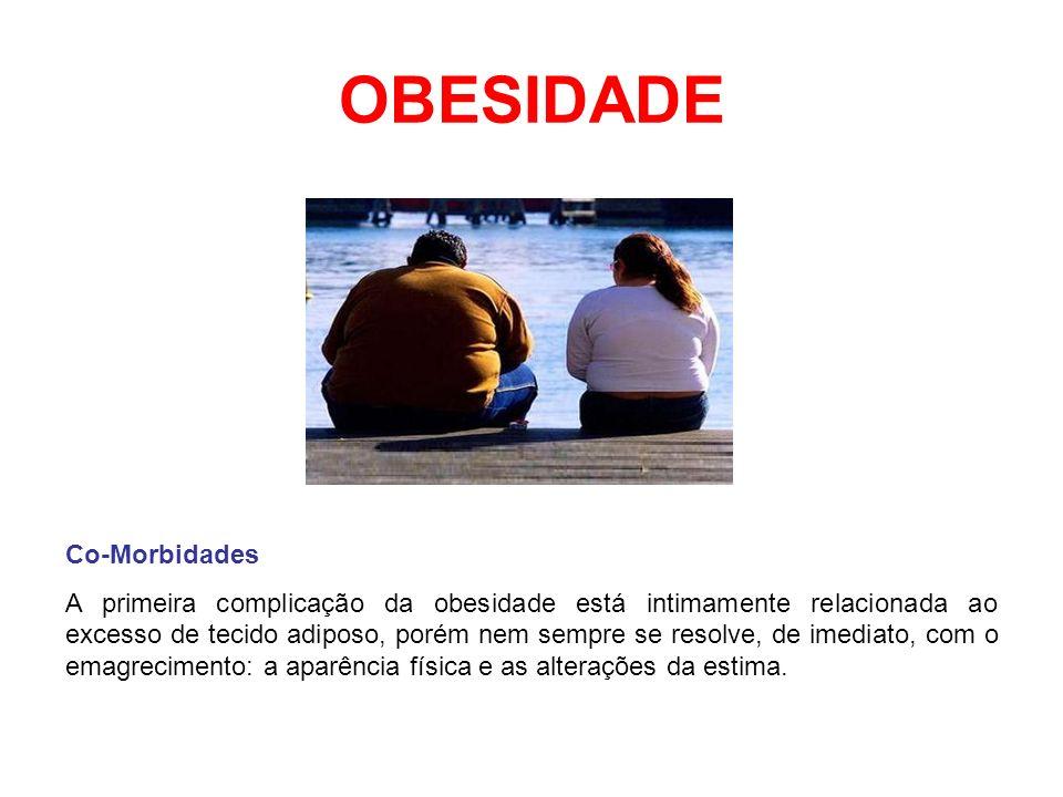 OBESIDADE Co-Morbidades A primeira complicação da obesidade está intimamente relacionada ao excesso de tecido adiposo, porém nem sempre se resolve, de