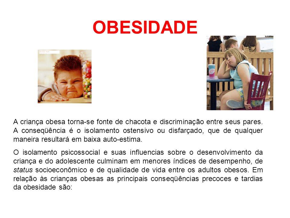 OBESIDADE A criança obesa torna-se fonte de chacota e discriminação entre seus pares. A conseqüência é o isolamento ostensivo ou disfarçado, que de qu