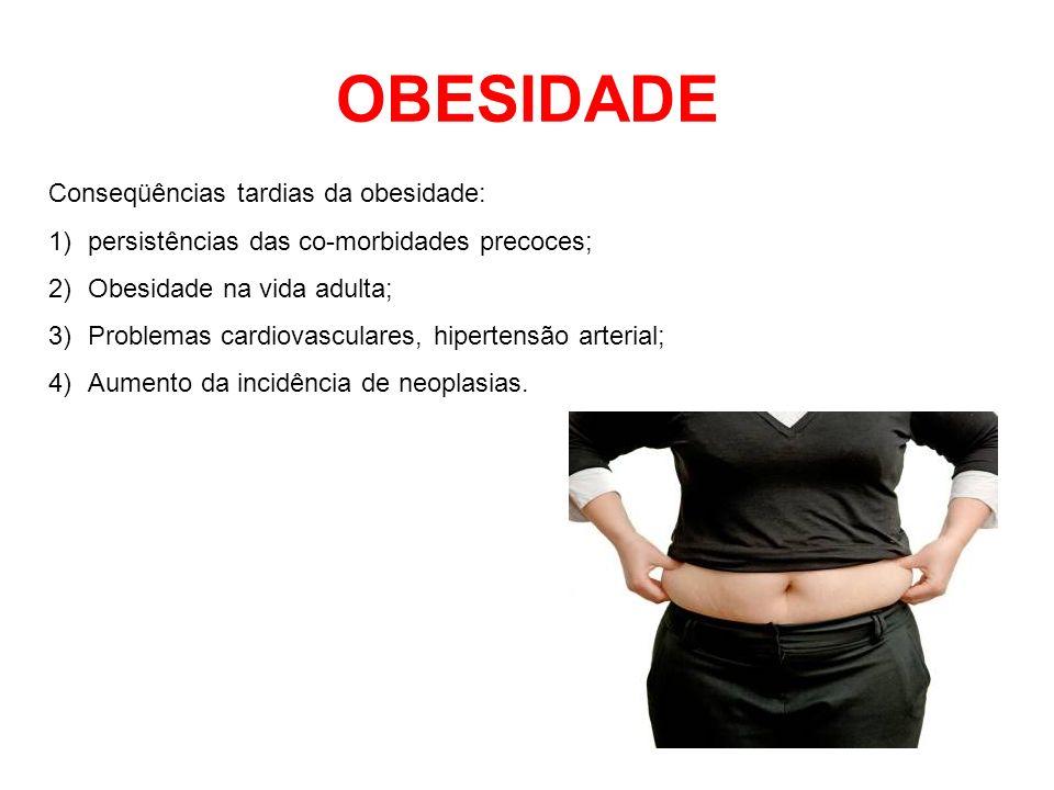 OBESIDADE Conseqüências tardias da obesidade: 1)persistências das co-morbidades precoces; 2)Obesidade na vida adulta; 3)Problemas cardiovasculares, hi