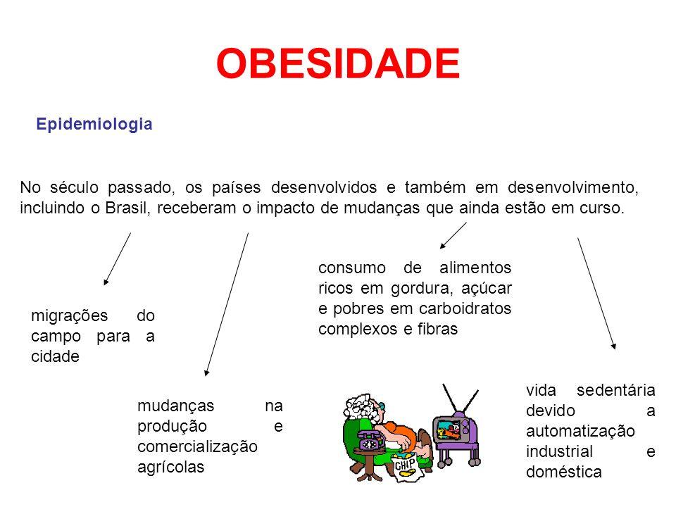 OBESIDADE Epidemiologia No século passado, os países desenvolvidos e também em desenvolvimento, incluindo o Brasil, receberam o impacto de mudanças qu