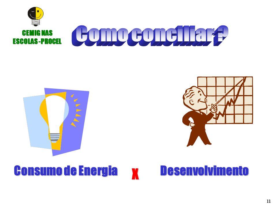 11 Consumo de Energia CEMIG NAS ESCOLAS -PROCEL X Desenvolvimento