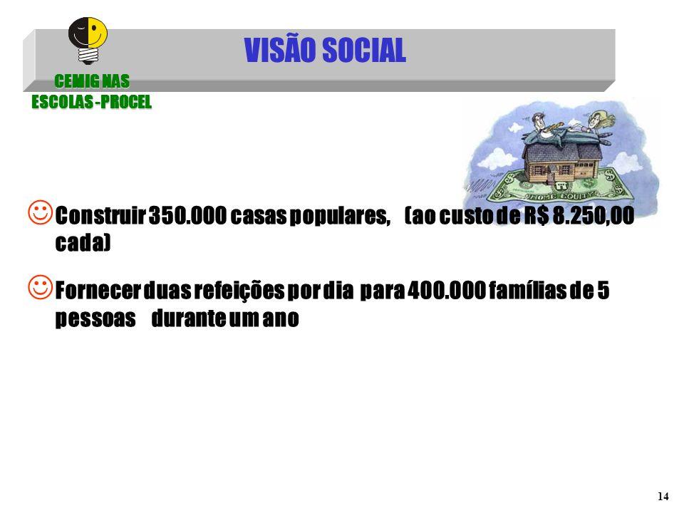 14 Construir 350.000 casas populares, (ao custo de R$ 8.250,00 cada) Fornecer duas refeições por dia para 400.000 famílias de 5 pessoas durante um ano