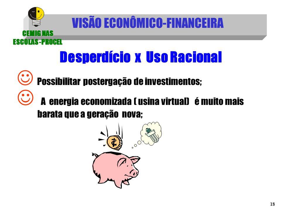 18 Possibilitar postergação de investimentos; A energia economizada ( usina virtual) é muito mais barata que a geração nova; VISÃO ECONÔMICO-FINANCEIR