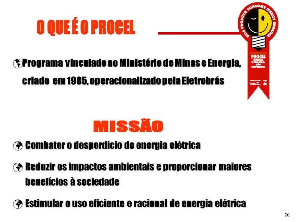 20 Programa vinculado ao Ministério de Minas e Energia, criado em 1985, operacionalizado pela Eletrobrás Programa vinculado ao Ministério de Minas e E