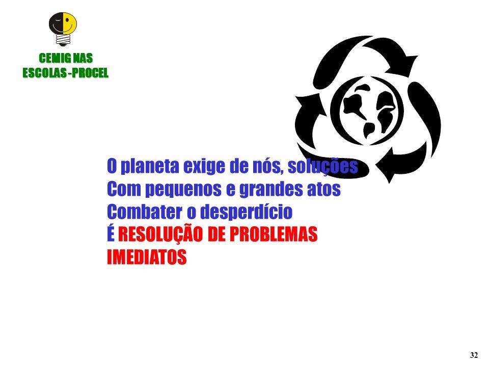 32 O planeta exige de nós, soluções Com pequenos e grandes atos Combater o desperdício É RESOLUÇÃO DE PROBLEMAS IMEDIATOS CEMIG NAS ESCOLAS -PROCEL