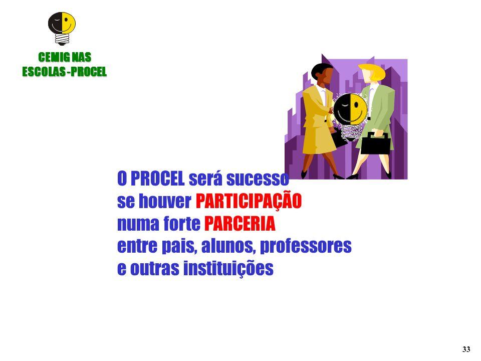 33 O PROCEL será sucesso se houver PARTICIPAÇÃO numa forte PARCERIA entre pais, alunos, professores e outras instituições CEMIG NAS ESCOLAS -PROCEL