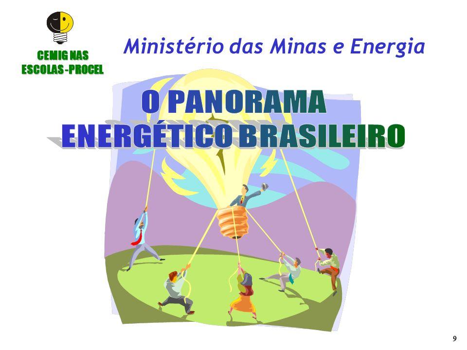 9 Ministério das Minas e Energia CEMIG NAS ESCOLAS -PROCEL
