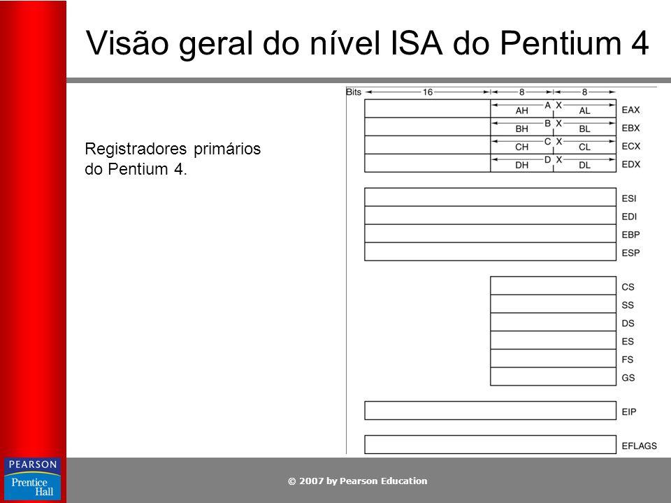 © 2007 by Pearson Education Visão geral do nível ISA do Pentium 4 Registradores primários do Pentium 4.