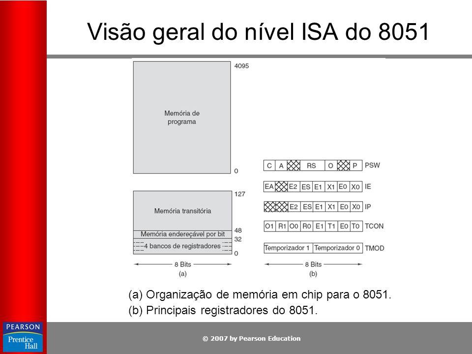 © 2007 by Pearson Education Visão geral do nível ISA do 8051 (a) Organização de memória em chip para o 8051. (b) Principais registradores do 8051.