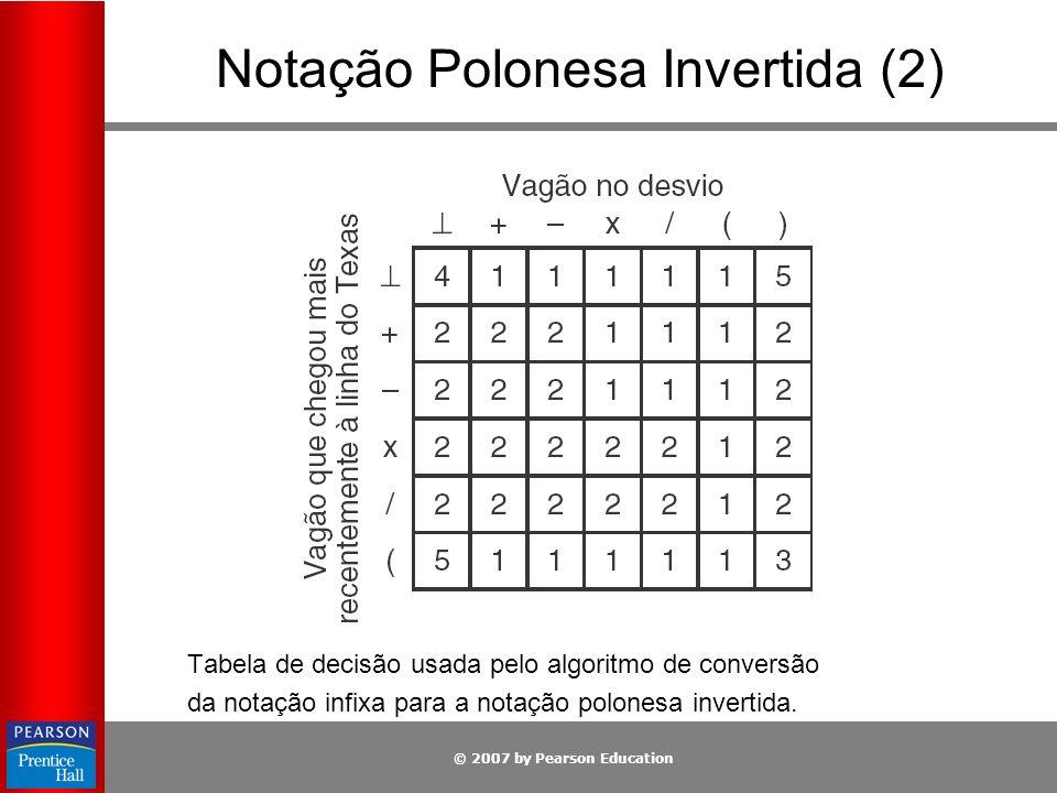 © 2007 by Pearson Education Notação Polonesa Invertida (2) Tabela de decisão usada pelo algoritmo de conversão da notação infixa para a notação polone