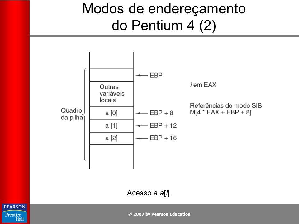 © 2007 by Pearson Education Acesso a a[i]. Modos de endereçamento do Pentium 4 (2)