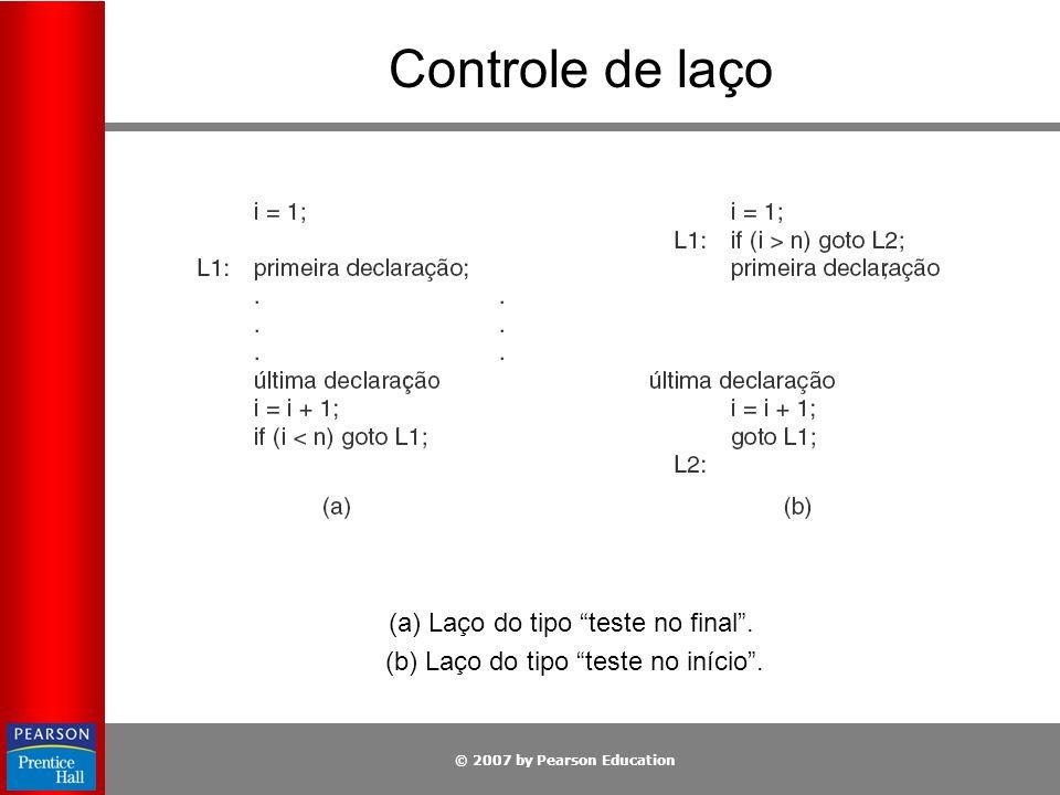 © 2007 by Pearson Education Controle de laço (a) Laço do tipo teste no final. (b) Laço do tipo teste no início.