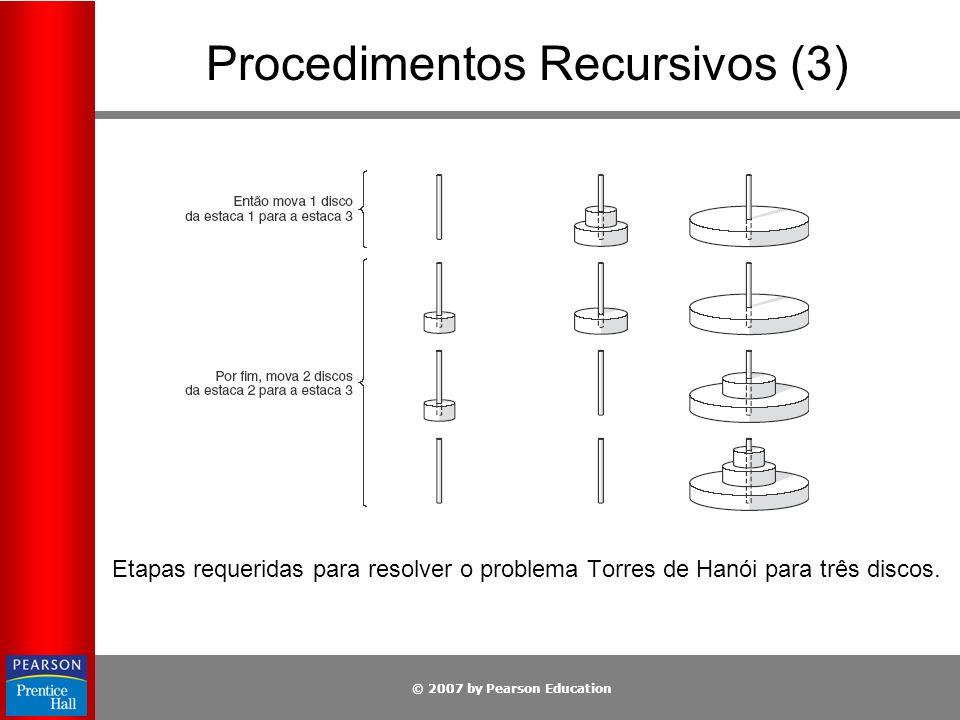 © 2007 by Pearson Education Procedimentos Recursivos (3) Etapas requeridas para resolver o problema Torres de Hanói para três discos.