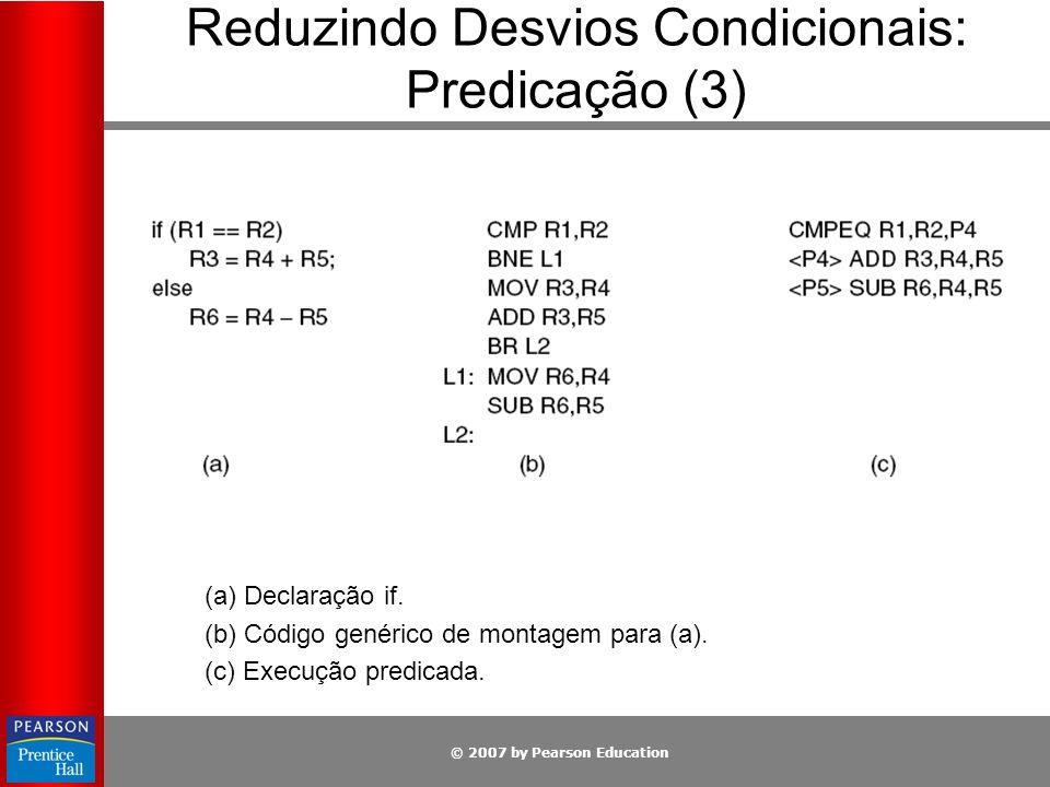© 2007 by Pearson Education Reduzindo Desvios Condicionais: Predicação (3) (a) Declaração if. (b) Código genérico de montagem para (a). (c) Execução p