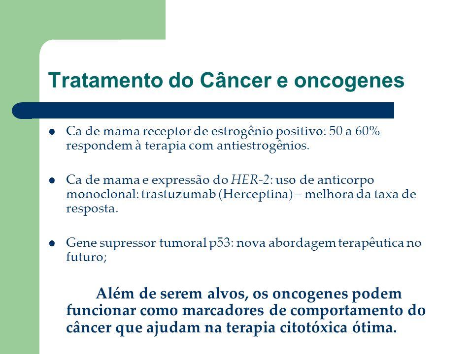 Tratamento do Câncer e oncogenes Ca de mama receptor de estrogênio positivo: 50 a 60% respondem à terapia com antiestrogênios. Ca de mama e expressão