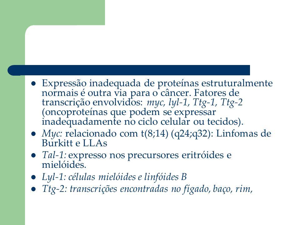 Expressão inadequada de proteínas estruturalmente normais é outra via para o câncer. Fatores de transcrição envolvidos: myc, lyl-1, Ttg-1, Ttg-2 (onco