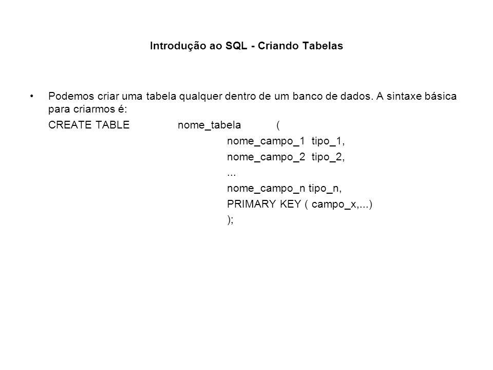CREATE TABLE é o comando usado para criação da tabela e deve ser seguida pelo nome que daremos à tabela.