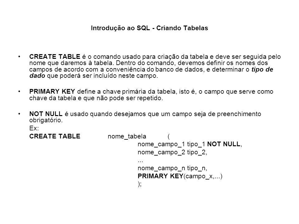 Introdução ao SQL - Tipos de Dados Tipos de dados definem os tipos de informação que podem ser inseridos em um campo.